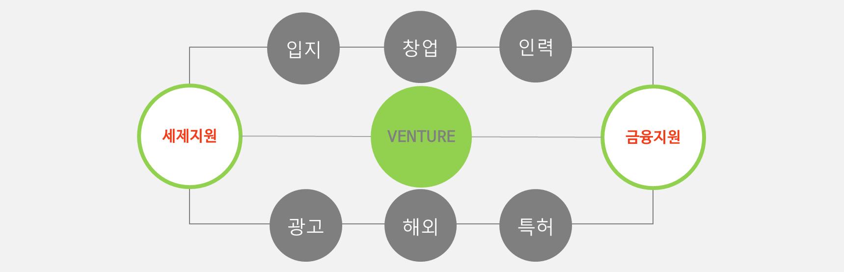 venture01-350-1100